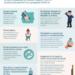 Consumul de alcool și COVID-19: ce trebuie să cunoașteți