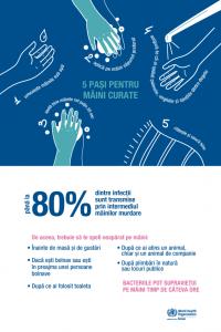 15 octombrie 2020 – Ziua Internațională a Spălatului pe Mâini