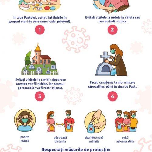 Cum ne comportăm în perioada sărbătorilor de Paști?